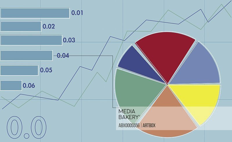 Close-up of financial graphs
